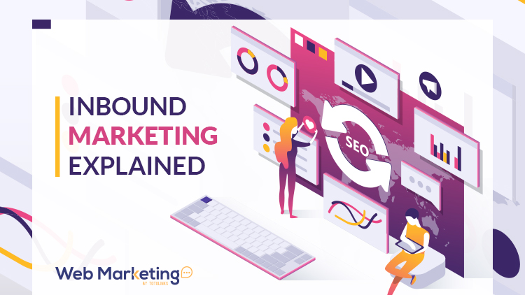 Inbound Marketing Explained Blog Featured Image
